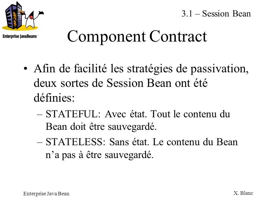 Enterprise Java Bean X. Blanc Component Contract Afin de facilité les stratégies de passivation, deux sortes de Session Bean ont été définies: –STATEF