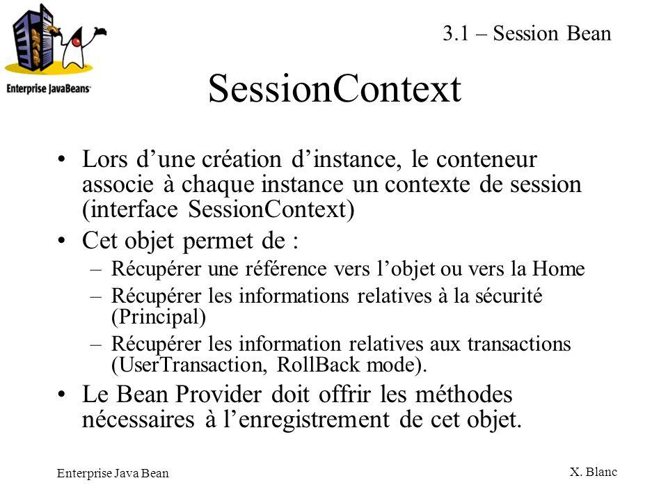 Enterprise Java Bean X. Blanc SessionContext Lors dune création dinstance, le conteneur associe à chaque instance un contexte de session (interface Se