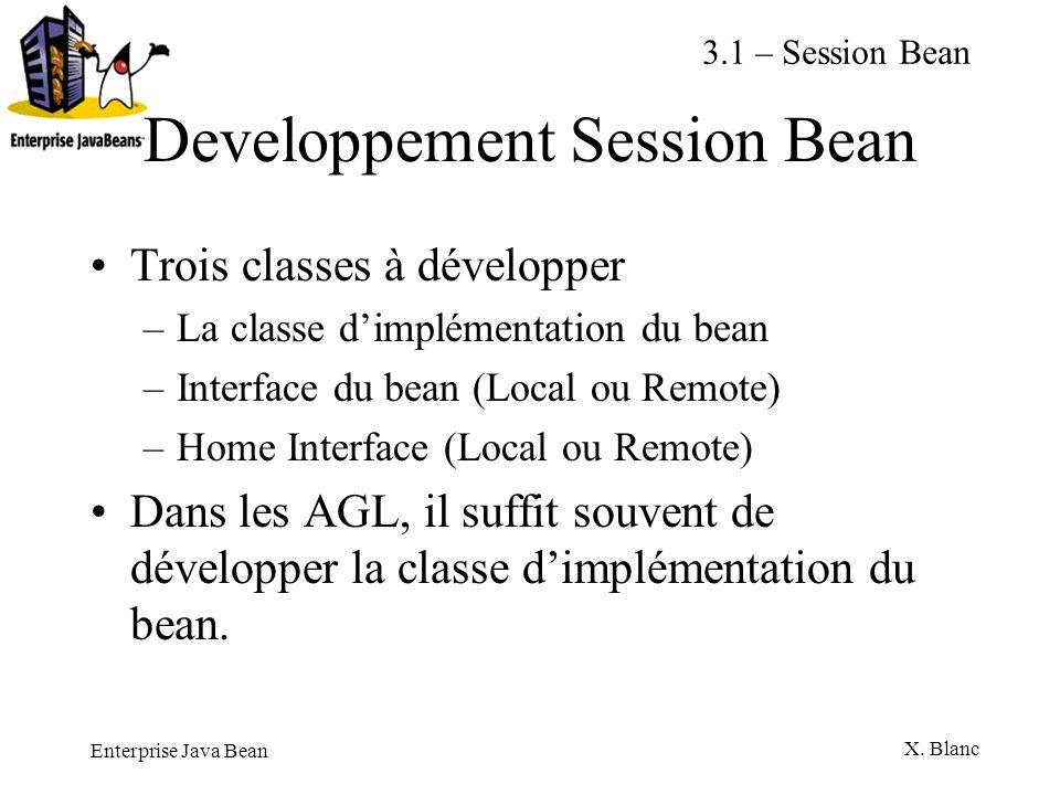 Enterprise Java Bean X. Blanc Developpement Session Bean Trois classes à développer –La classe dimplémentation du bean –Interface du bean (Local ou Re