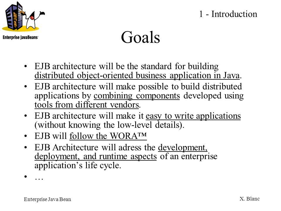 Enterprise Java Bean X. Blanc Cycle de vie STATELESS 3.1 – Session Bean