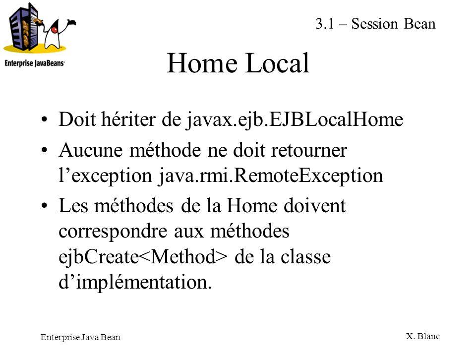Enterprise Java Bean X. Blanc Home Local Doit hériter de javax.ejb.EJBLocalHome Aucune méthode ne doit retourner lexception java.rmi.RemoteException L