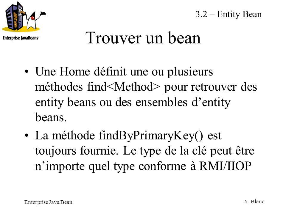 Enterprise Java Bean X. Blanc Trouver un bean Une Home définit une ou plusieurs méthodes find pour retrouver des entity beans ou des ensembles dentity