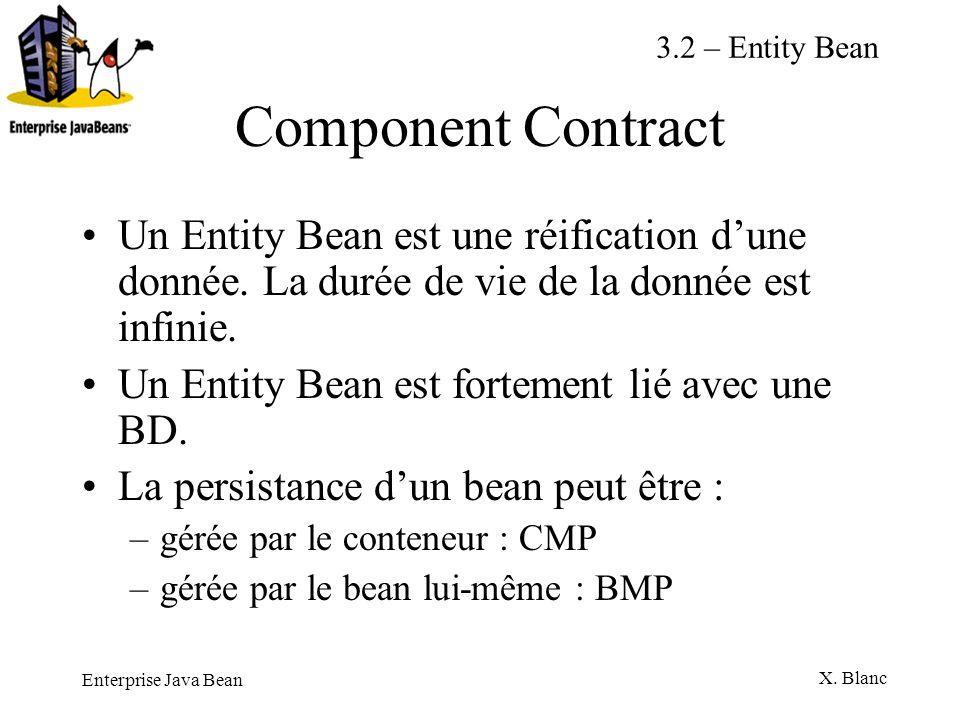 Enterprise Java Bean X. Blanc Component Contract Un Entity Bean est une réification dune donnée. La durée de vie de la donnée est infinie. Un Entity B