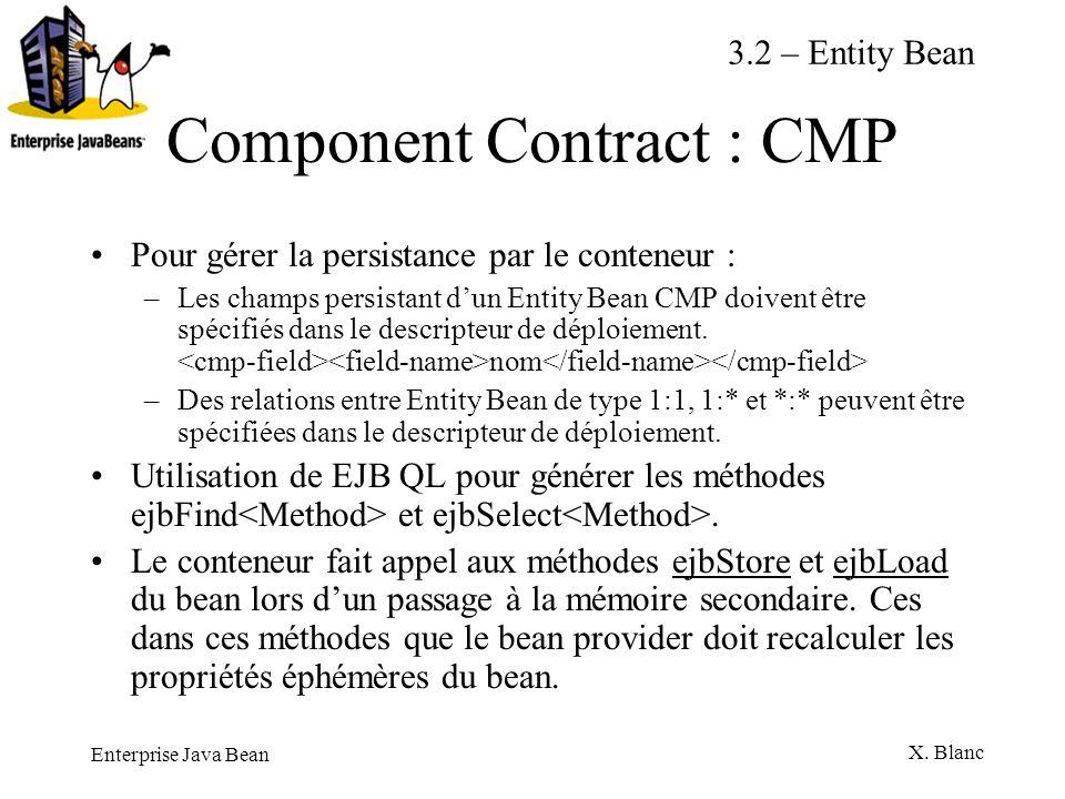 Enterprise Java Bean X. Blanc Component Contract : CMP Pour gérer la persistance par le conteneur : –Les champs persistant dun Entity Bean CMP doivent