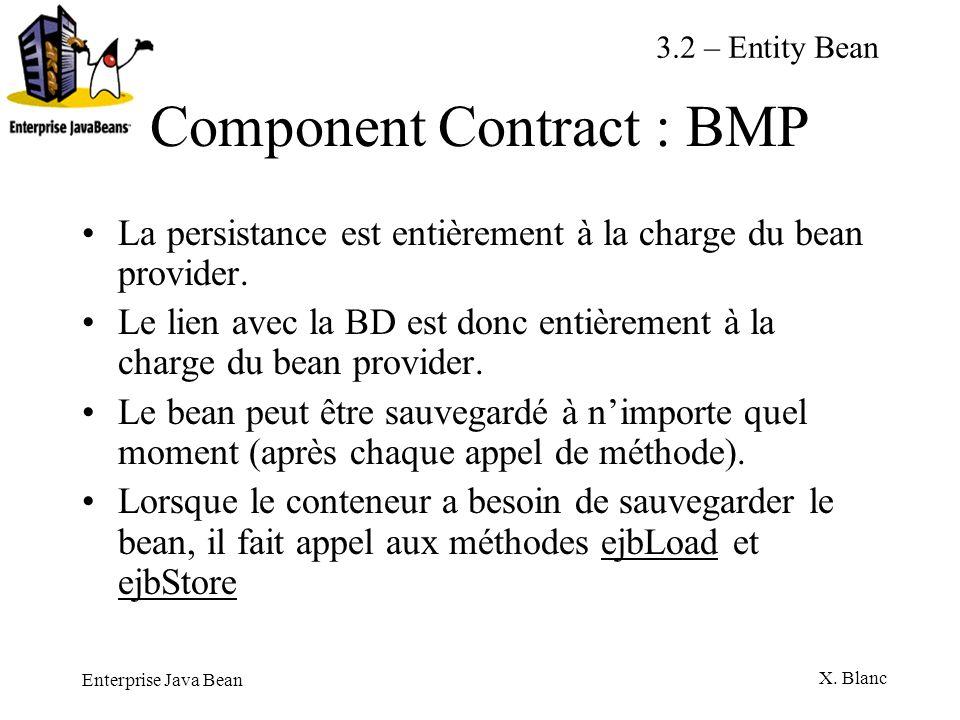 Enterprise Java Bean X. Blanc Component Contract : BMP La persistance est entièrement à la charge du bean provider. Le lien avec la BD est donc entièr