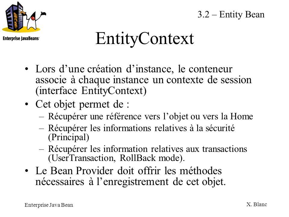 Enterprise Java Bean X. Blanc EntityContext Lors dune création dinstance, le conteneur associe à chaque instance un contexte de session (interface Ent