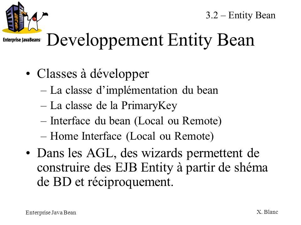 Enterprise Java Bean X. Blanc Developpement Entity Bean Classes à développer –La classe dimplémentation du bean –La classe de la PrimaryKey –Interface