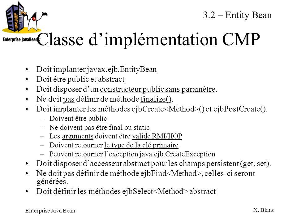 Enterprise Java Bean X. Blanc Classe dimplémentation CMP Doit implanter javax.ejb.EntityBean Doit être public et abstract Doit disposer dun constructe