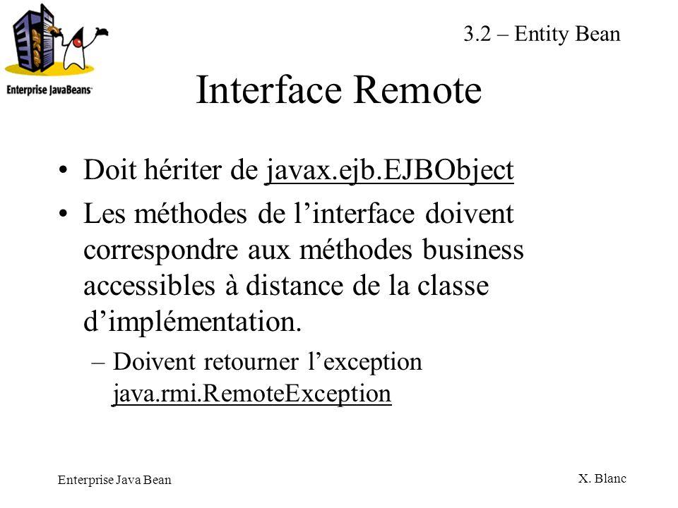 Enterprise Java Bean X. Blanc Interface Remote Doit hériter de javax.ejb.EJBObject Les méthodes de linterface doivent correspondre aux méthodes busine