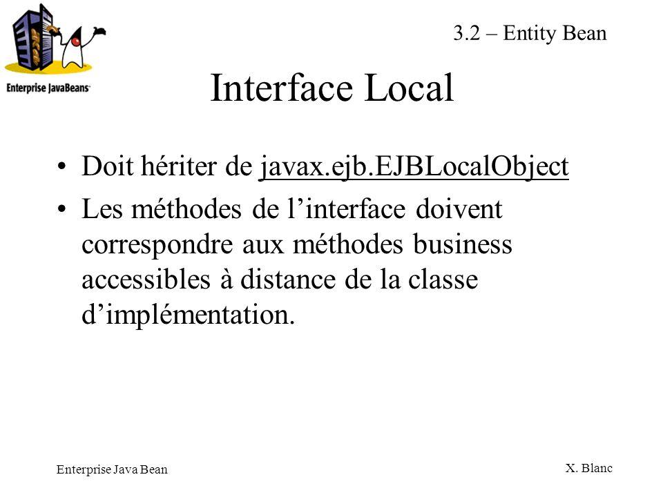 Enterprise Java Bean X. Blanc Interface Local Doit hériter de javax.ejb.EJBLocalObject Les méthodes de linterface doivent correspondre aux méthodes bu