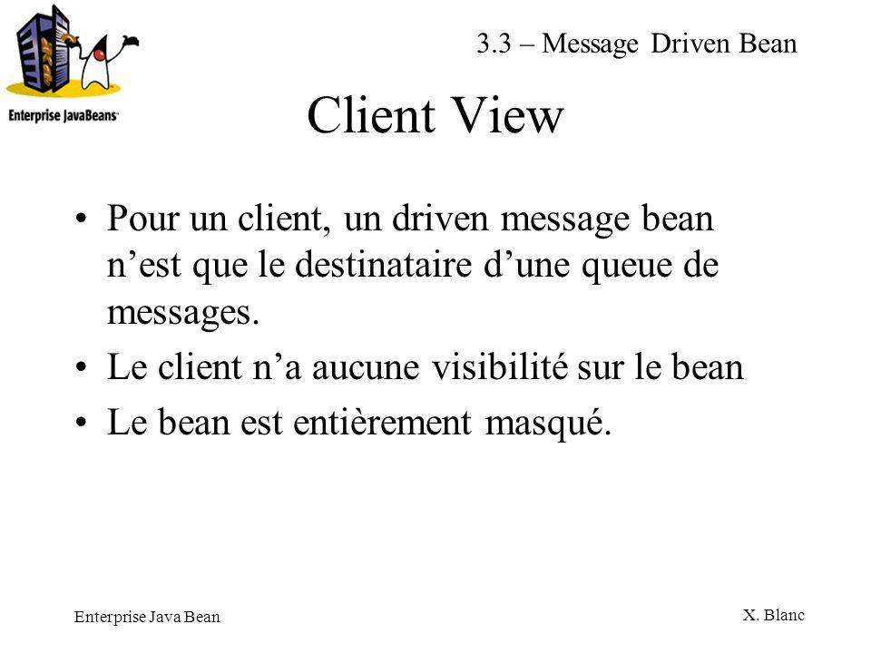 Enterprise Java Bean X. Blanc Client View Pour un client, un driven message bean nest que le destinataire dune queue de messages. Le client na aucune
