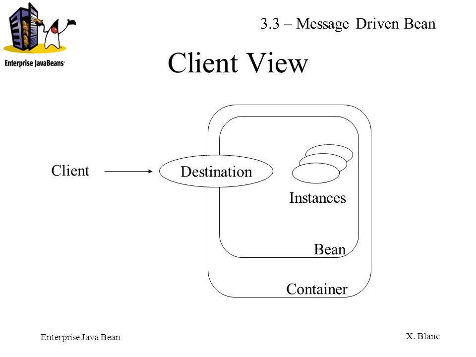 Enterprise Java Bean X. Blanc Client View 3.3 – Message Driven Bean Destination Container Bean Instances Client