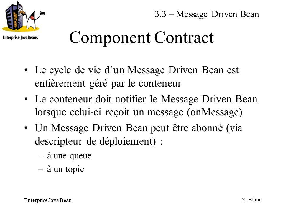 Enterprise Java Bean X. Blanc Component Contract Le cycle de vie dun Message Driven Bean est entièrement géré par le conteneur Le conteneur doit notif
