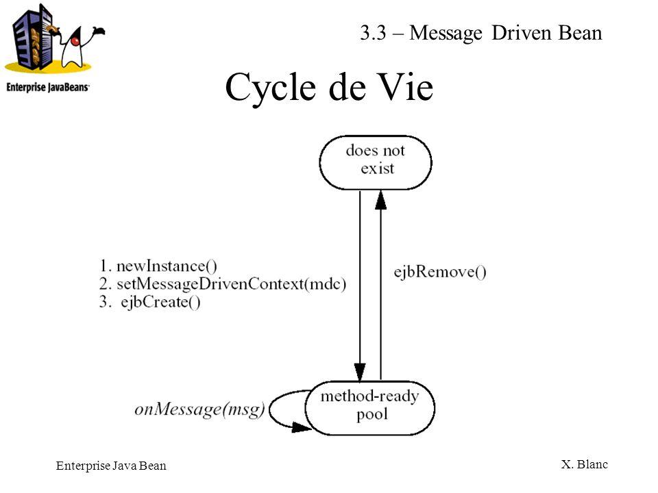 Enterprise Java Bean X. Blanc Cycle de Vie 3.3 – Message Driven Bean
