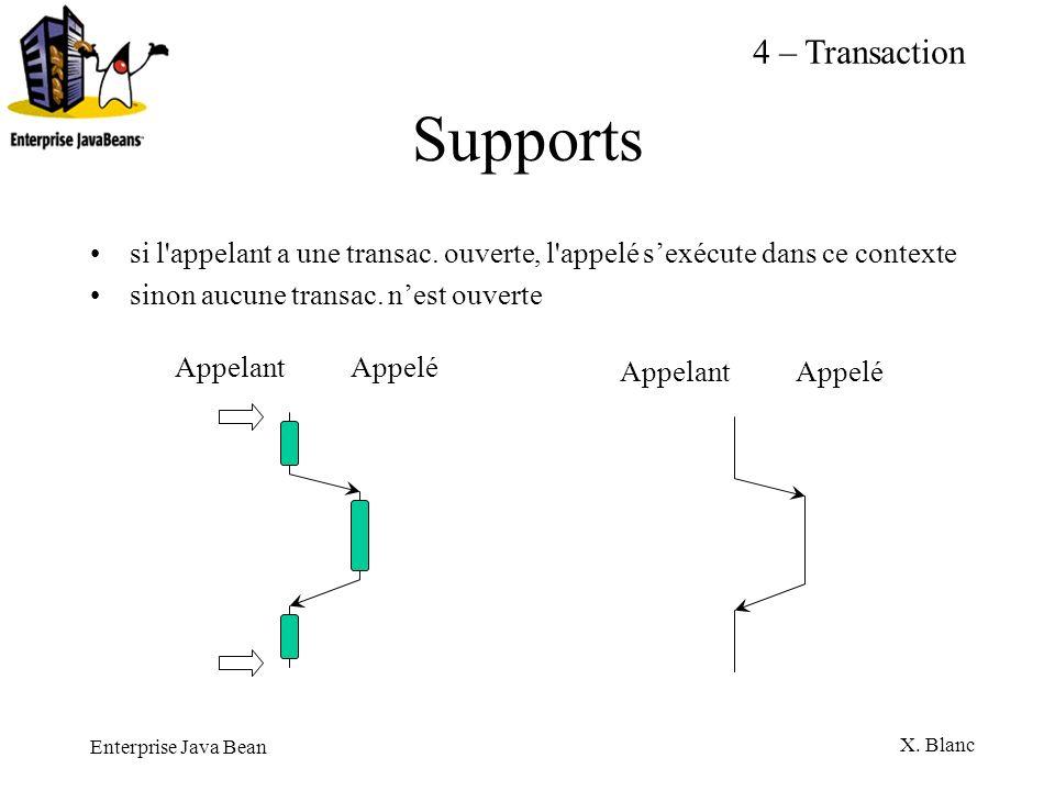 Enterprise Java Bean X. Blanc Supports si l'appelant a une transac. ouverte, l'appelé sexécute dans ce contexte sinon aucune transac. nest ouverte App