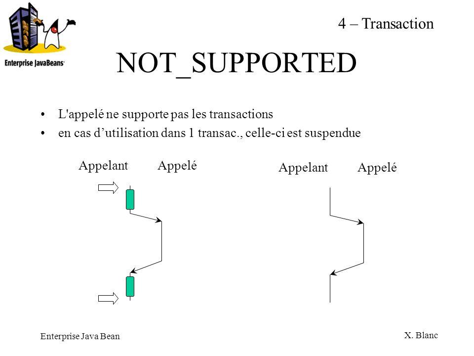 Enterprise Java Bean X. Blanc NOT_SUPPORTED L'appelé ne supporte pas les transactions en cas dutilisation dans 1 transac., celle-ci est suspendue Appe