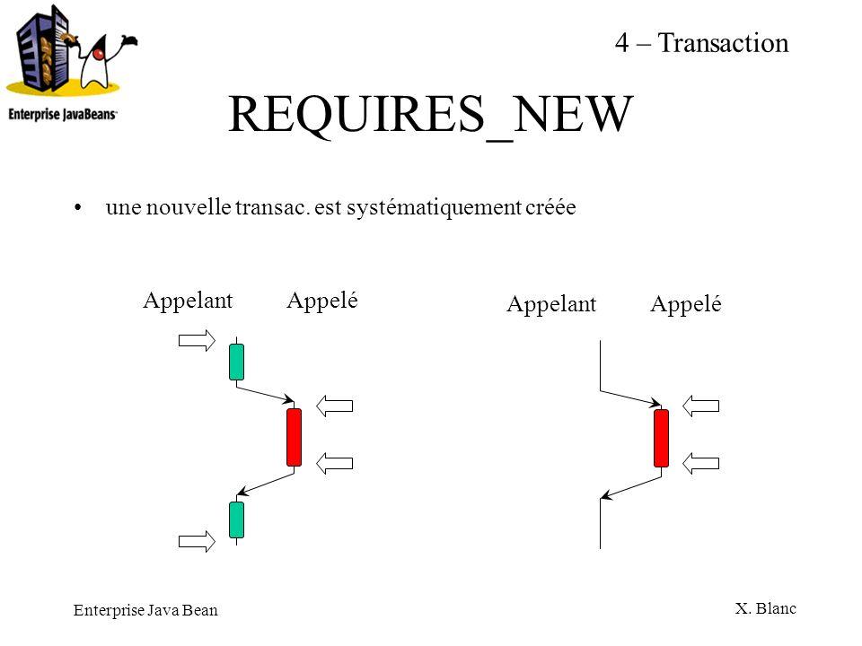Enterprise Java Bean X. Blanc REQUIRES_NEW une nouvelle transac. est systématiquement créée AppelantAppelé AppelantAppelé 4 – Transaction