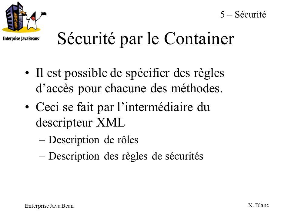 Enterprise Java Bean X. Blanc Sécurité par le Container Il est possible de spécifier des règles daccès pour chacune des méthodes. Ceci se fait par lin