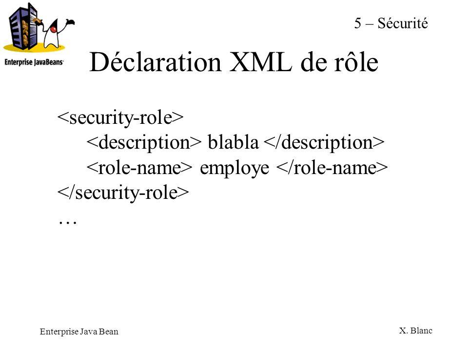 Enterprise Java Bean X. Blanc Déclaration XML de rôle blabla employe … 5 – Sécurité