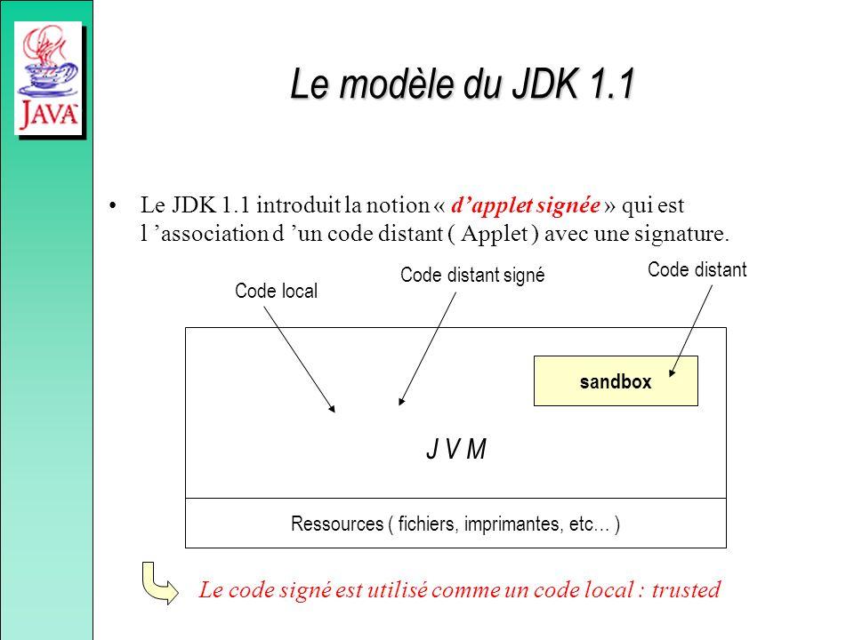 Le modèle du JDK 1.1 Le JDK 1.1 introduit la notion « dapplet signée » qui est l association d un code distant ( Applet ) avec une signature. Ressourc