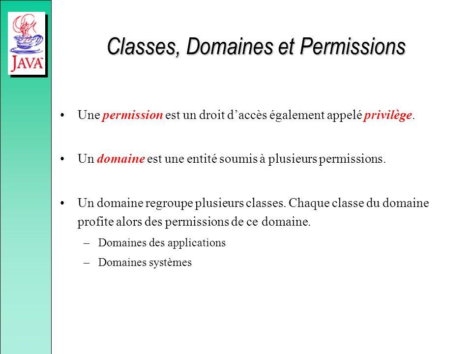 Classes, Domaines et Permissions Une permission est un droit daccès également appelé privilège. Un domaine est une entité soumis à plusieurs permissio