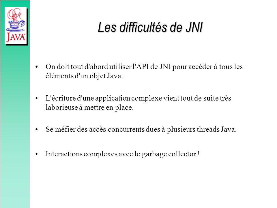 Les difficultés de JNI On doit tout d'abord utiliser l'API de JNI pour accéder à tous les éléments d'un objet Java. L'écriture d'une application compl