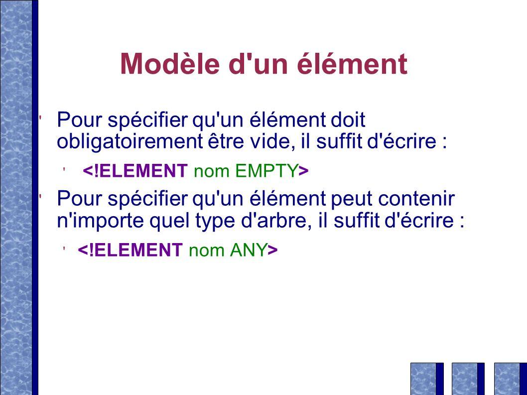 Modèle d'un élément Pour spécifier qu'un élément doit obligatoirement être vide, il suffit d'écrire : Pour spécifier qu'un élément peut contenir n'imp