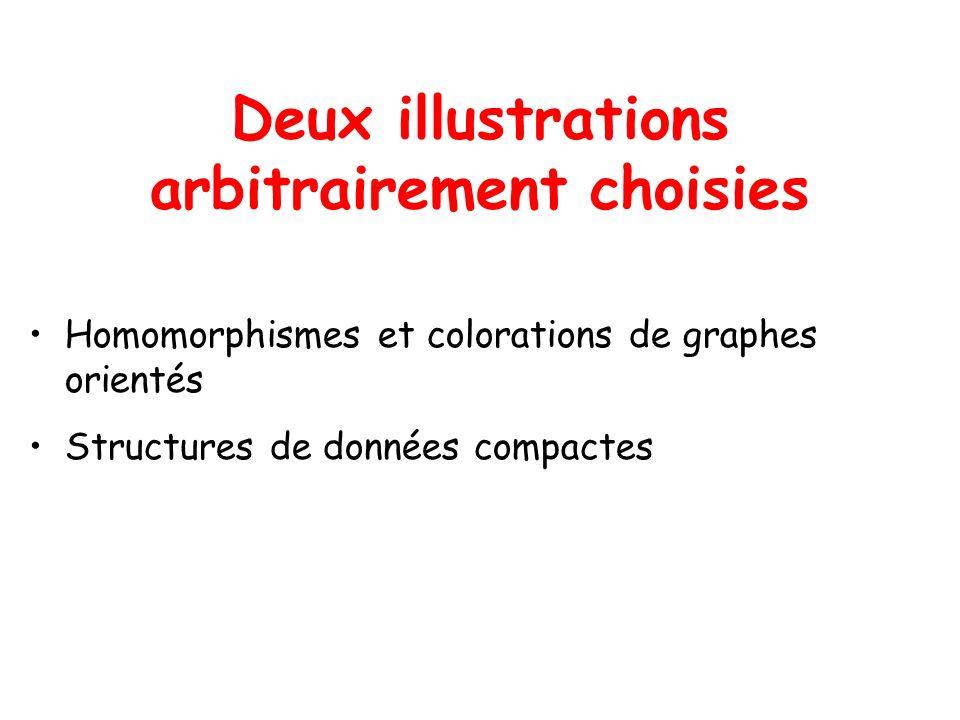 Deux illustrations arbitrairement choisies Homomorphismes et colorations de graphes orientés Structures de données compactes