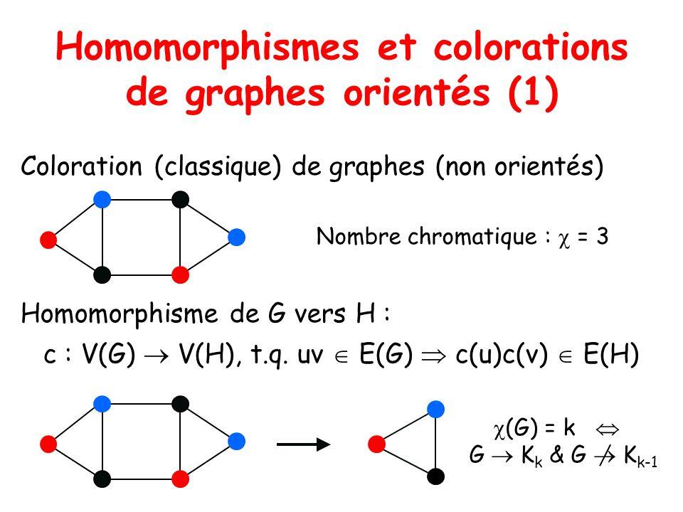 Homomorphismes et colorations de graphes orientés (2) Homomorphismes de graphes orientés Colorations de graphes orientés (1) (2)