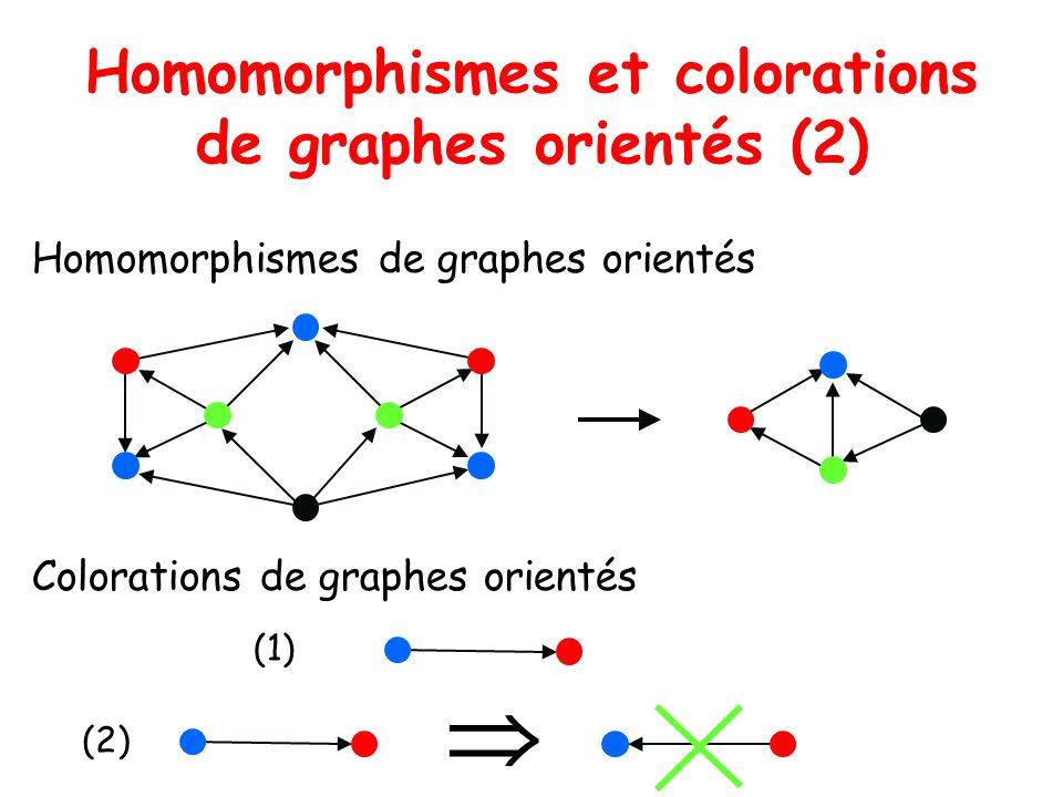 Homomorphismes et colorations de graphes orientés (3) Quelques exemples.