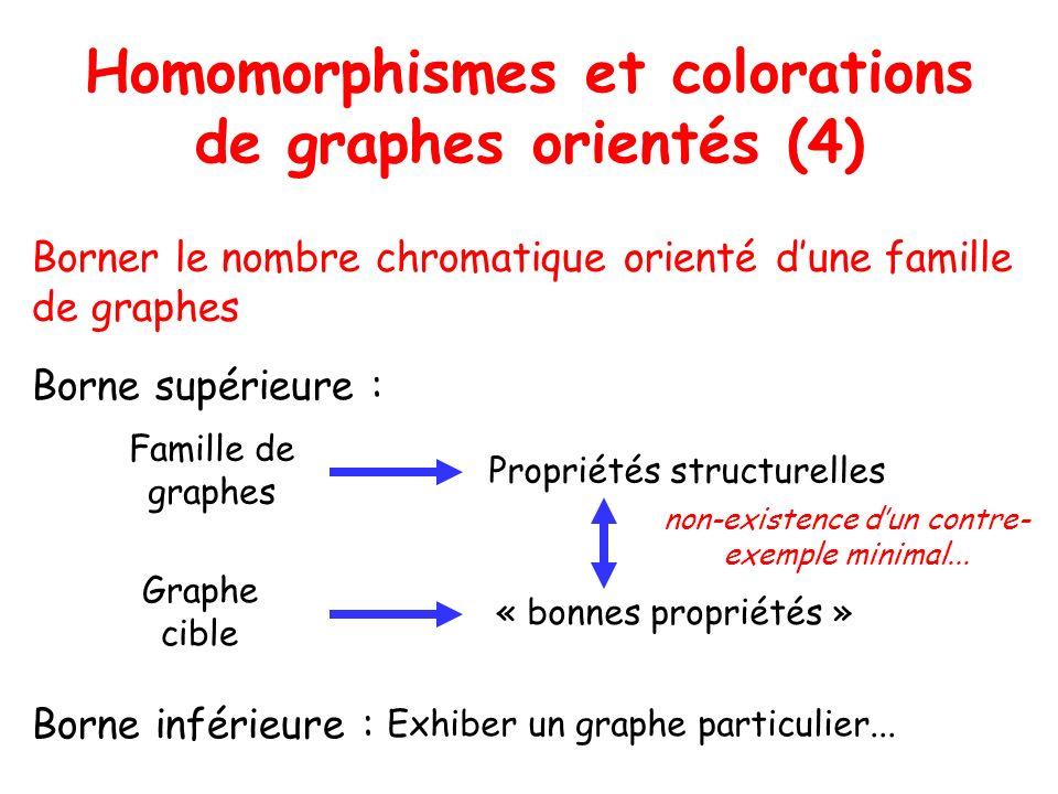 Homomorphismes et colorations de graphes orientés (5) Exemple : la famille des arbres orientés Famille des arbres Tout arbre contient un sommet de degré 0 ou 1 Tout sommet a un successeur et un prédécesseur Borne supérieure : Borne inférieure :