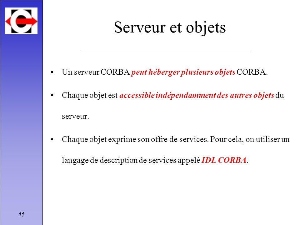 11 Serveur et objets Un serveur CORBA peut héberger plusieurs objets CORBA. Chaque objet est accessible indépendamment des autres objets du serveur. C