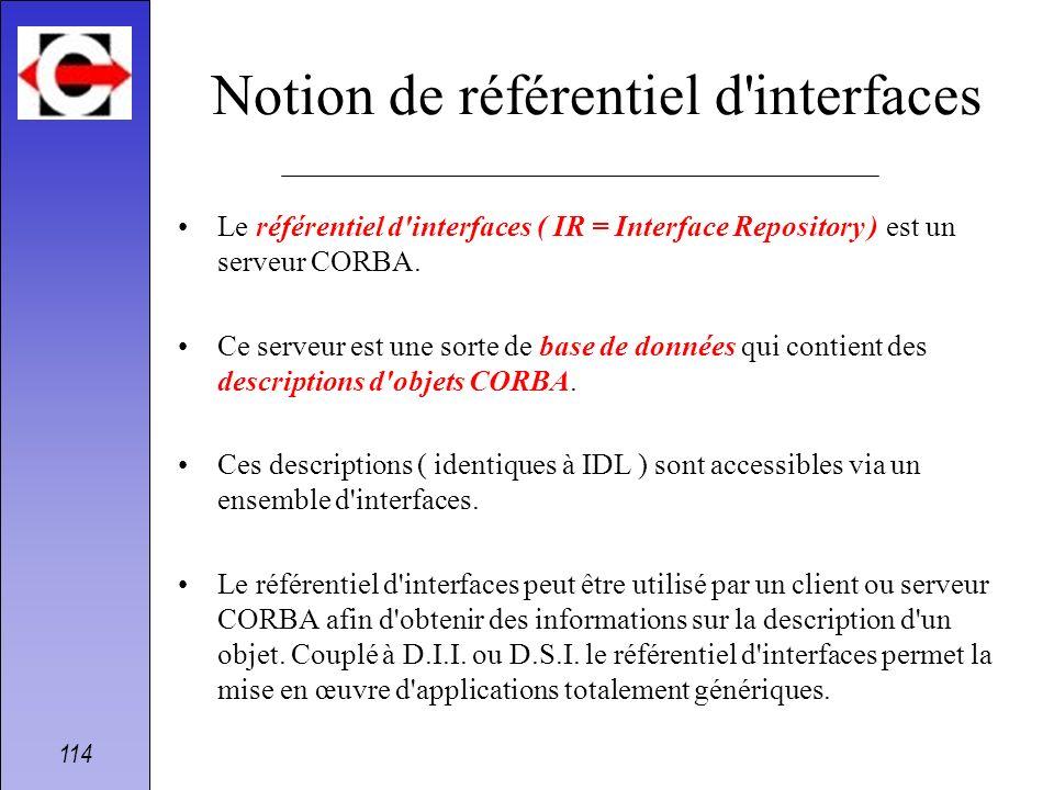 114 Notion de référentiel d'interfaces Le référentiel d'interfaces ( IR = Interface Repository ) est un serveur CORBA. Ce serveur est une sorte de bas