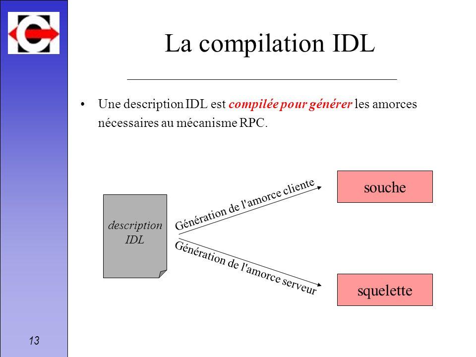 13 La compilation IDL Une description IDL est compilée pour générer les amorces nécessaires au mécanisme RPC. description IDL Génération de l'amorce c