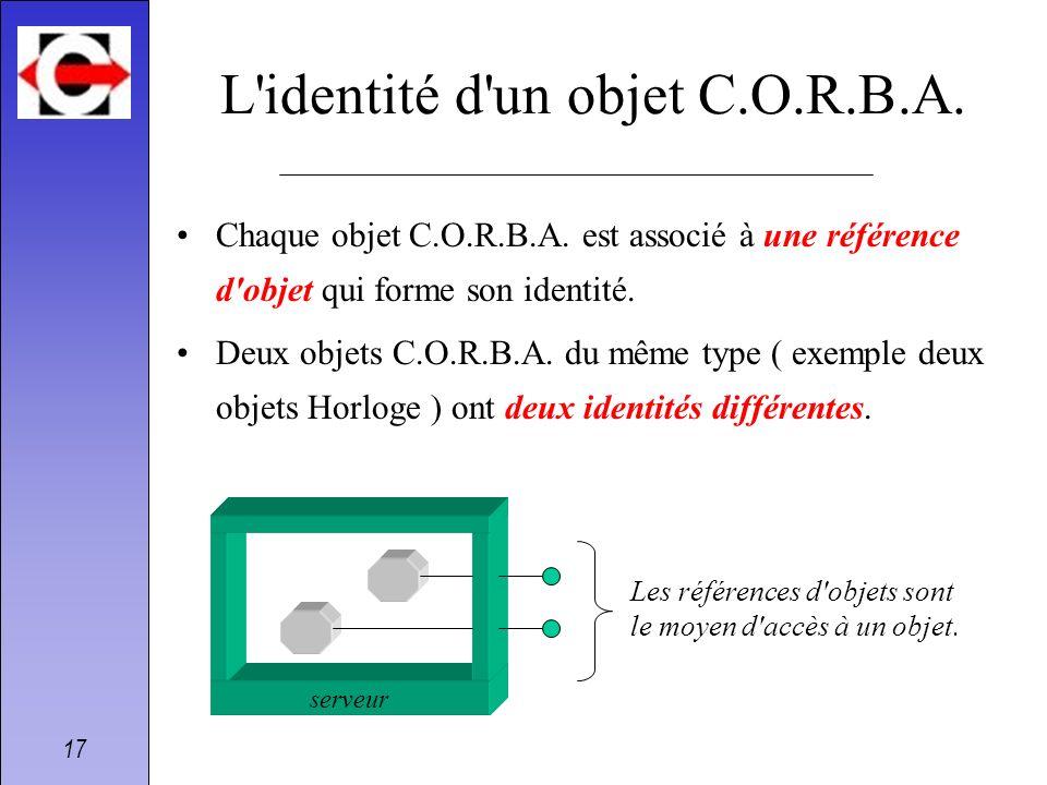 17 L'identité d'un objet C.O.R.B.A. Chaque objet C.O.R.B.A. est associé à une référence d'objet qui forme son identité. Deux objets C.O.R.B.A. du même