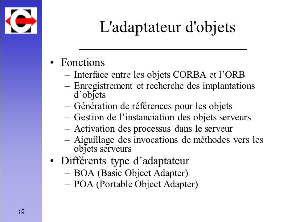 19 L'adaptateur d'objets Fonctions –Interface entre les objets CORBA et lORB –Enregistrement et recherche des implantations dobjets –Génération de réf