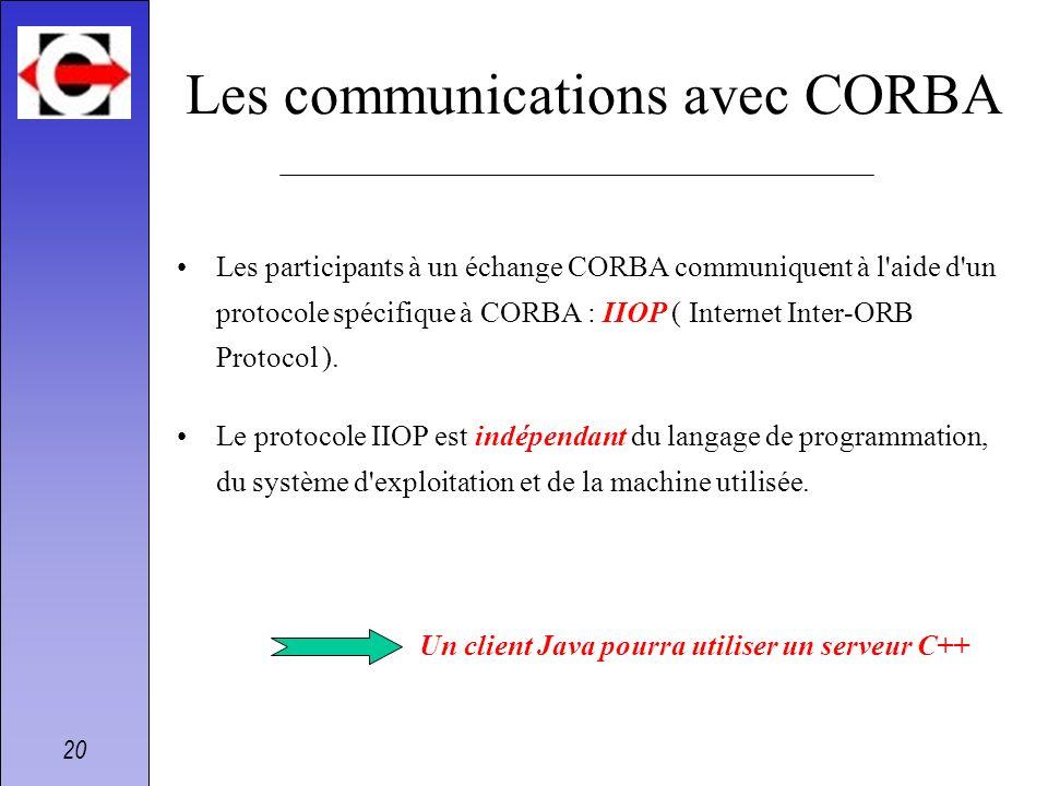 20 Les communications avec CORBA Les participants à un échange CORBA communiquent à l'aide d'un protocole spécifique à CORBA : IIOP ( Internet Inter-O