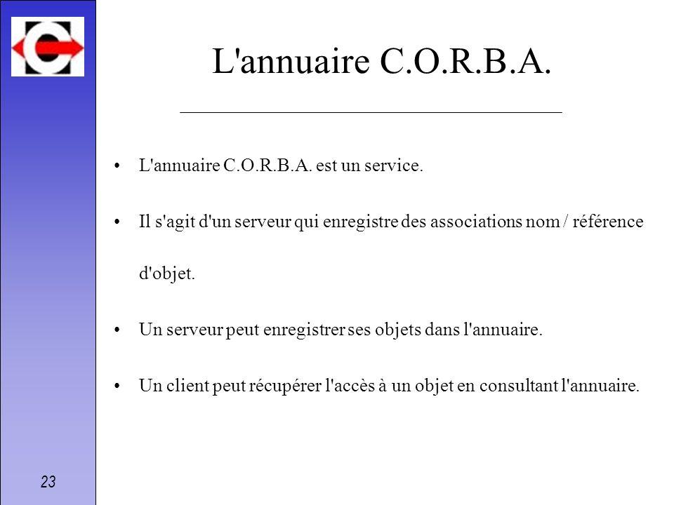 23 L'annuaire C.O.R.B.A. L'annuaire C.O.R.B.A. est un service. Il s'agit d'un serveur qui enregistre des associations nom / référence d'objet. Un serv