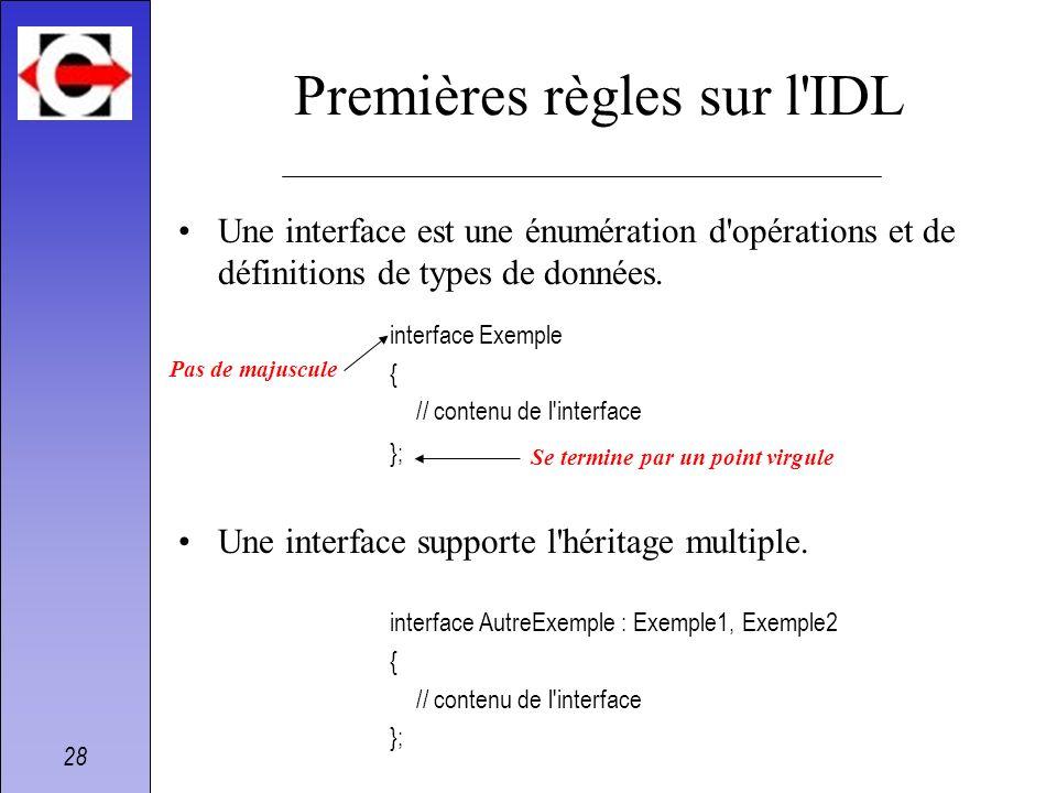 28 Premières règles sur l'IDL Une interface est une énumération d'opérations et de définitions de types de données. interface Exemple { // contenu de