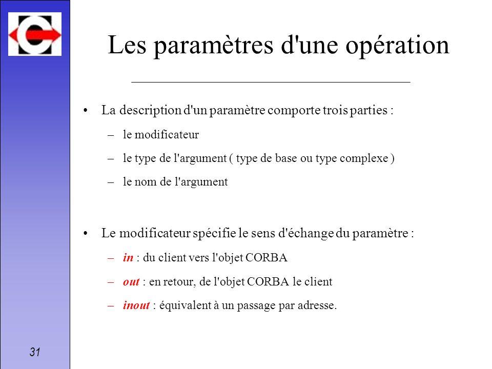 31 Les paramètres d'une opération La description d'un paramètre comporte trois parties : –le modificateur –le type de l'argument ( type de base ou typ