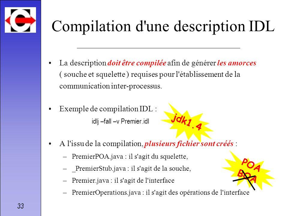 33 Compilation d'une description IDL La description doit être compilée afin de générer les amorces ( souche et squelette ) requises pour l'établisseme