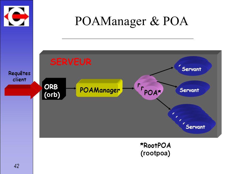 42 POAManager & POA ORB ( orb ) POAManager POA POA* Servant *RootPOA ( rootpoa ) SERVEUR Requêtes client