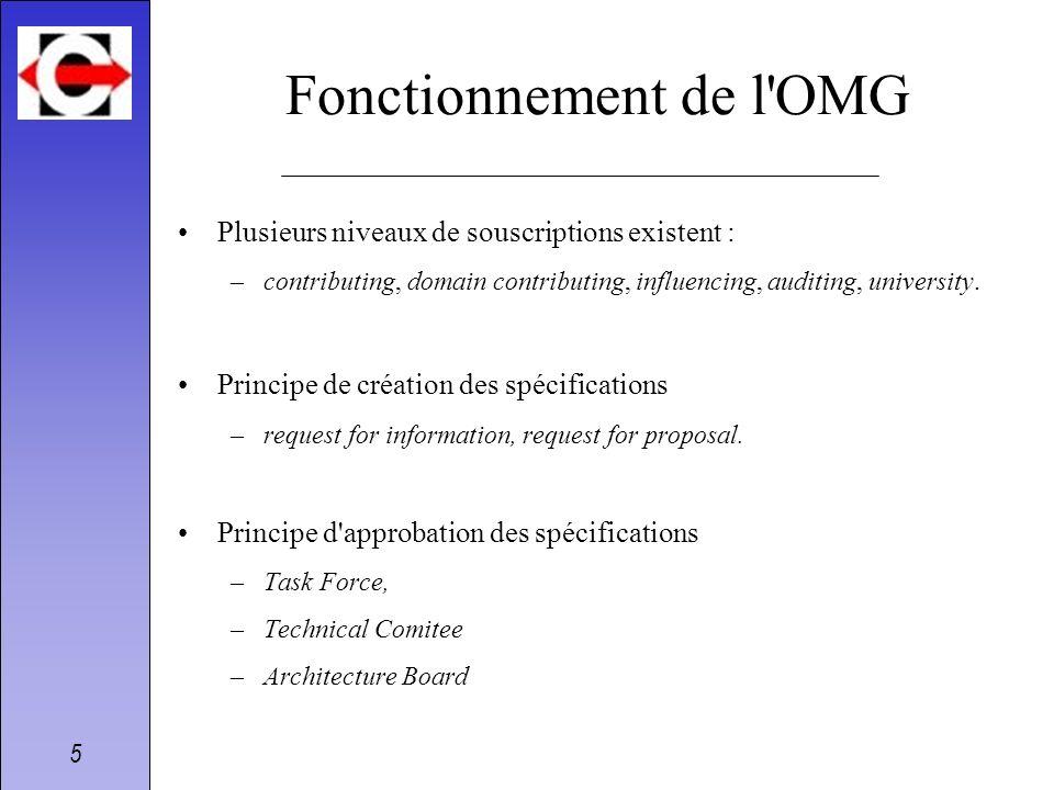 5 Fonctionnement de l'OMG Plusieurs niveaux de souscriptions existent : –contributing, domain contributing, influencing, auditing, university. Princip