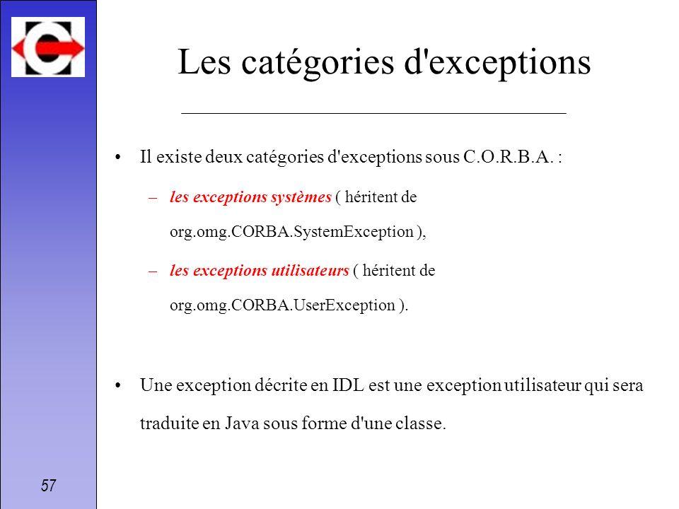 57 Les catégories d'exceptions Il existe deux catégories d'exceptions sous C.O.R.B.A. : –les exceptions systèmes ( héritent de org.omg.CORBA.SystemExc