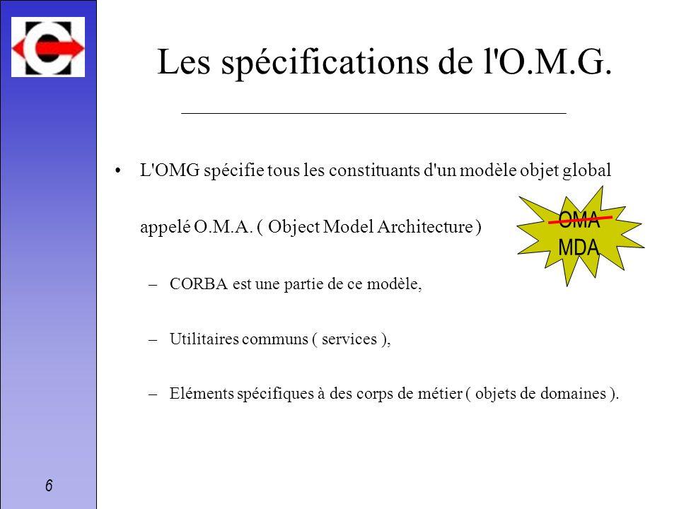 6 Les spécifications de l'O.M.G. L'OMG spécifie tous les constituants d'un modèle objet global appelé O.M.A. ( Object Model Architecture ) –CORBA est