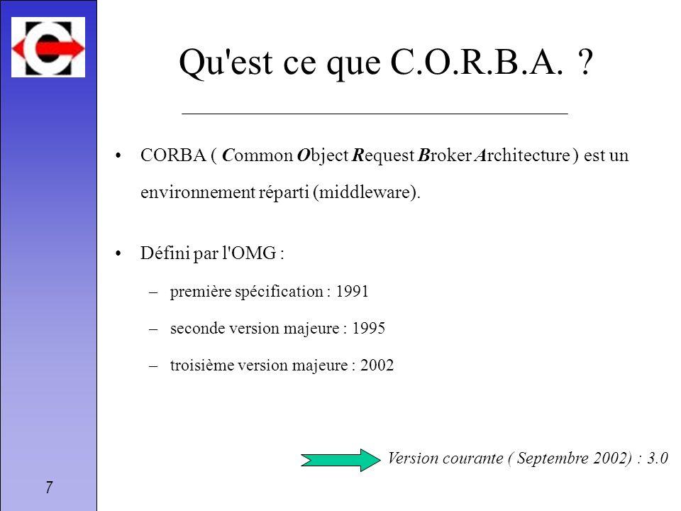 7 Qu'est ce que C.O.R.B.A. ? CORBA ( Common Object Request Broker Architecture ) est un environnement réparti (middleware). Défini par l'OMG : –premiè