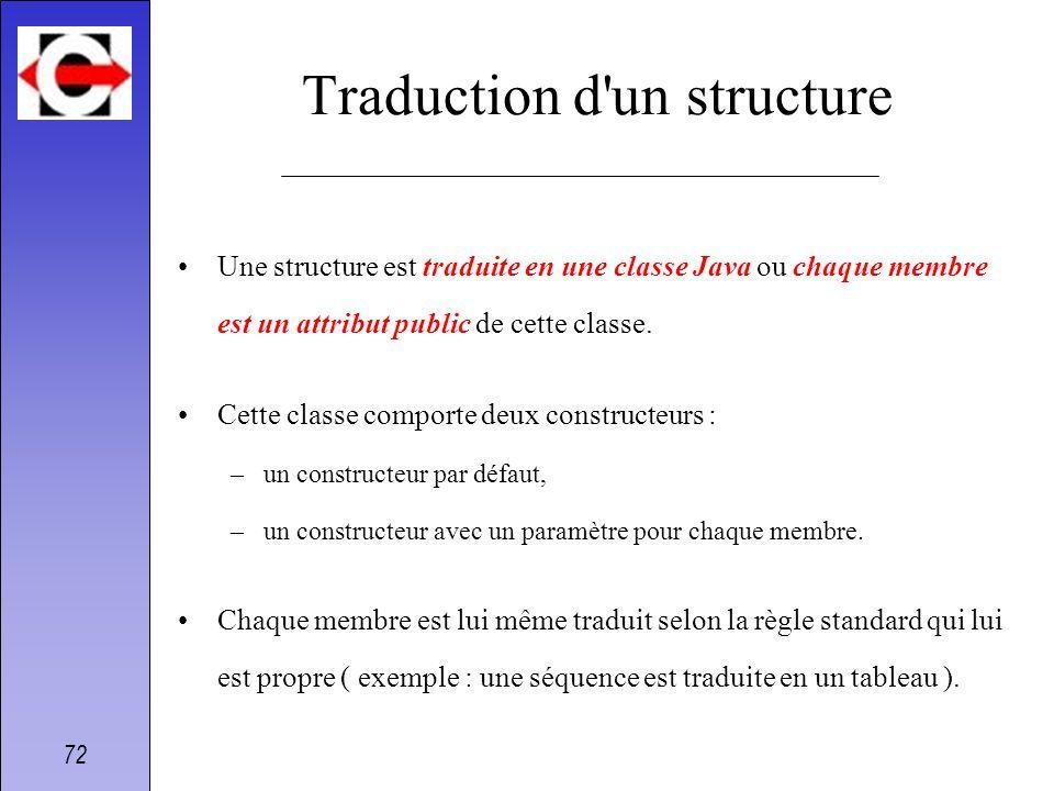 72 Traduction d'un structure Une structure est traduite en une classe Java ou chaque membre est un attribut public de cette classe. Cette classe compo
