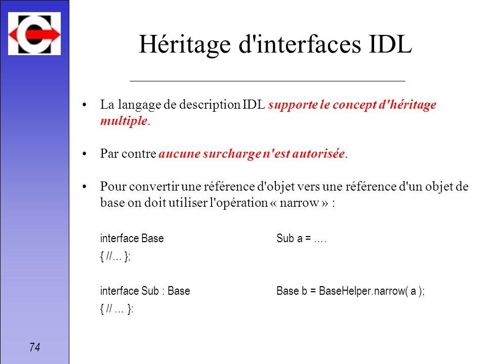74 Héritage d'interfaces IDL La langage de description IDL supporte le concept d'héritage multiple. Par contre aucune surcharge n'est autorisée. Pour