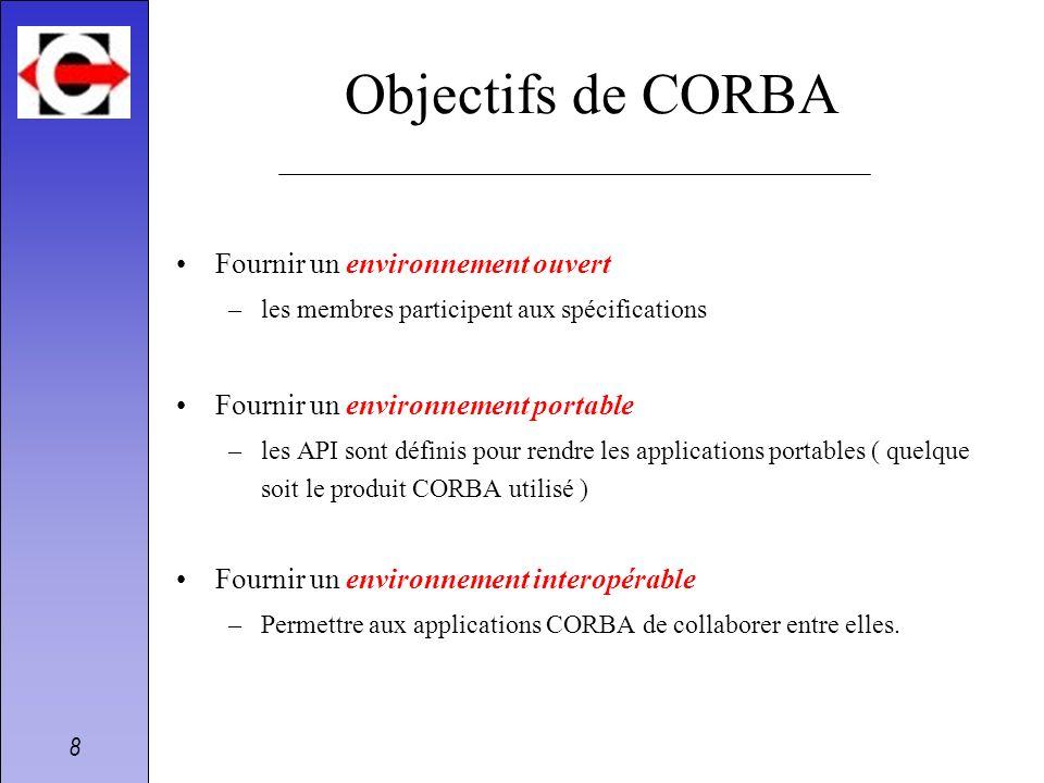8 Objectifs de CORBA Fournir un environnement ouvert –les membres participent aux spécifications Fournir un environnement portable –les API sont défin