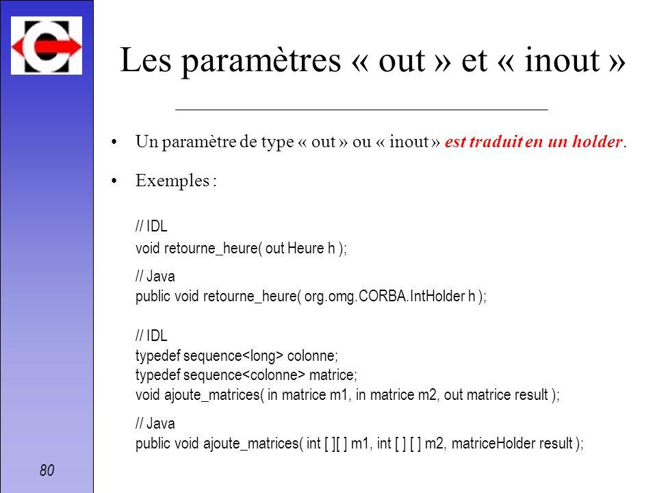 80 Les paramètres « out » et « inout » Un paramètre de type « out » ou « inout » est traduit en un holder. Exemples : // IDL void retourne_heure( out